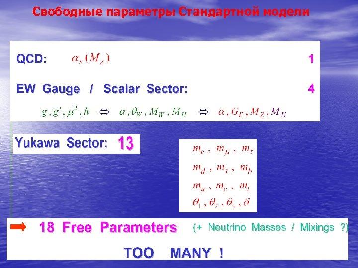Свободные параметры Стандартной модели