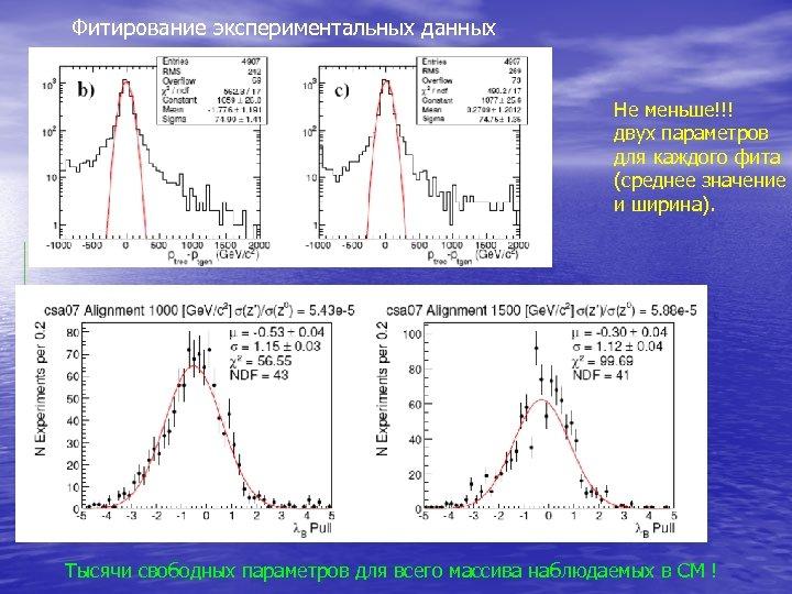 Фитирование экспериментальных данных Не меньше!!! двух параметров для каждого фита (среднее значение и ширина).