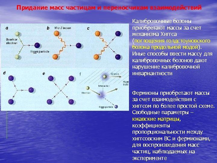 Придание масс частицам и переносчикам взаимодействий Калибровочные бозоны приобретают массы за счет механизма Хиггса