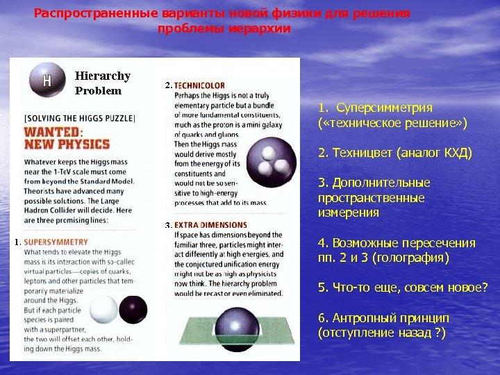 Распространенные варианты новой физики для решения проблемы иерархии 1. Суперсимметрия ( «техническое решение» )