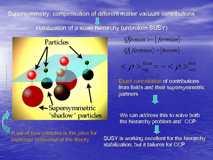 Supersymmetry: compensation of different matter vacuum contributions stabilization of a scale hierarchy (unbroken SUSY)