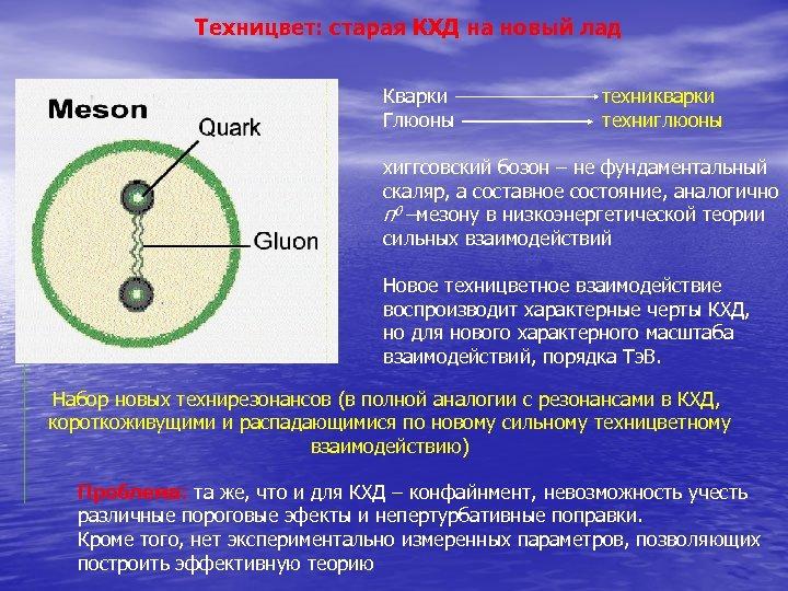 Техницвет: старая КХД на новый лад Кварки Глюоны техникварки техниглюоны хиггсовский бозон – не