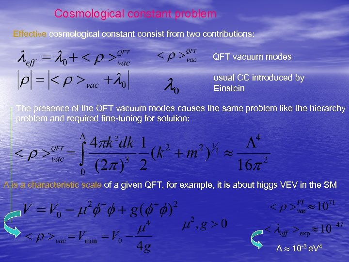 Cosmological constant problem Effective cosmological constant consist from two contributions: QFT vacuum modes usual