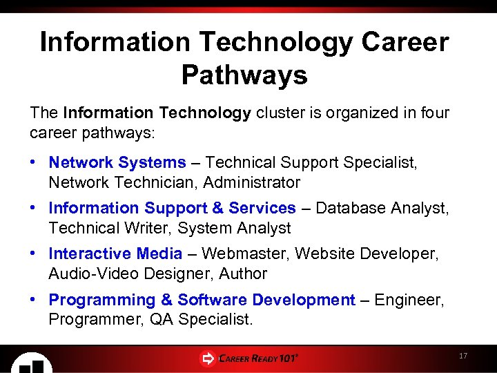 Information Technology Career Pathways The Information Technology cluster is organized in four career pathways: