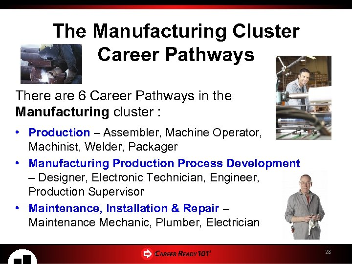 The Manufacturing Cluster Career Pathways There are 6 Career Pathways in the Manufacturing cluster