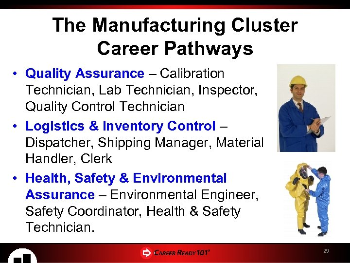 The Manufacturing Cluster Career Pathways • Quality Assurance – Calibration Technician, Lab Technician, Inspector,