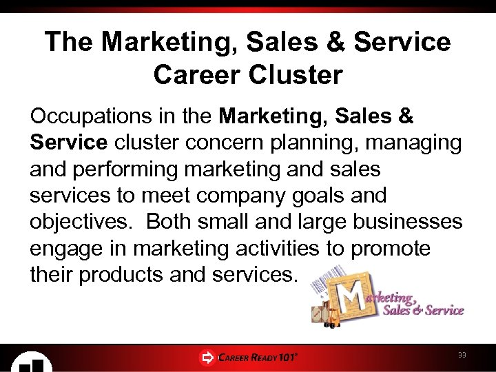 The Marketing, Sales & Service Career Cluster Occupations in the Marketing, Sales & Service