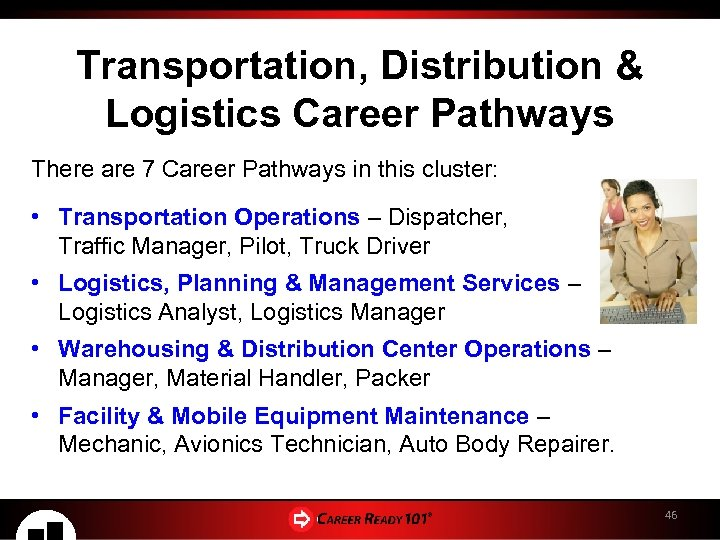 Transportation, Distribution & Logistics Career Pathways There are 7 Career Pathways in this cluster:
