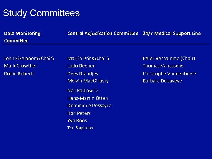 Study Committees Data Monitoring Committee Central Adjudication Committee 24/7 Medical Support Line John Eikelboom