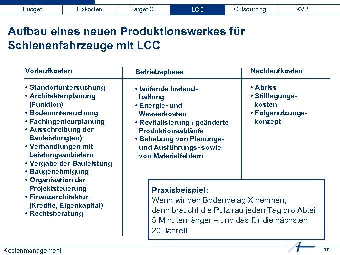 Budget Fixkosten Target C LCC Outsourcing KVP Aufbau eines neuen Produktionswerkes für Schienenfahrzeuge mit