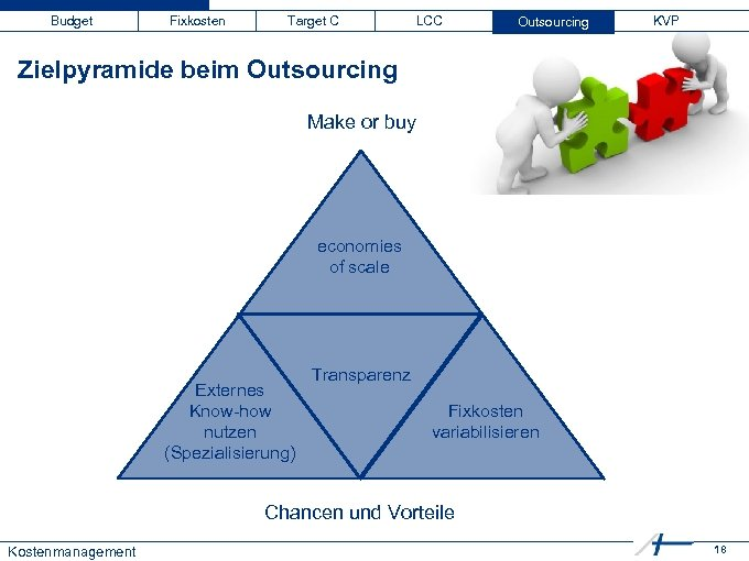 Budget Fixkosten Target C LCC Outsourcing KVP Zielpyramide beim Outsourcing Make or buy economies