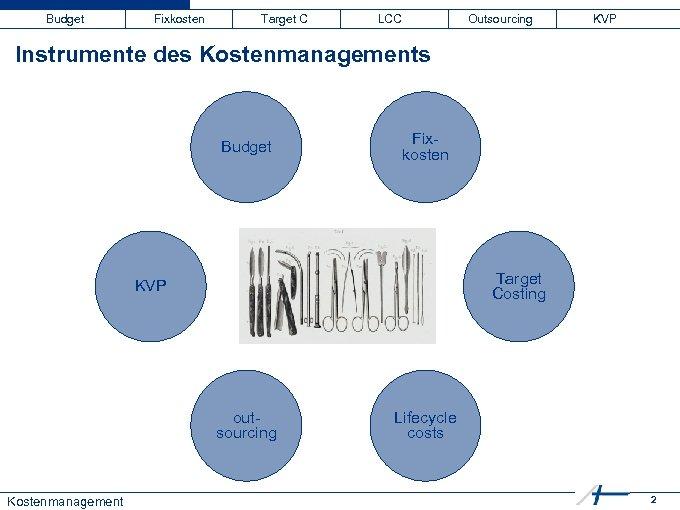 Budget Fixkosten Target C LCC Outsourcing KVP Instrumente des Kostenmanagements Budget Fixkosten Target Costing