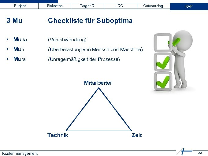 Budget Fixkosten Target C LCC Outsourcing 3 Mu Checkliste für Suboptima • Muda (Verschwendung)