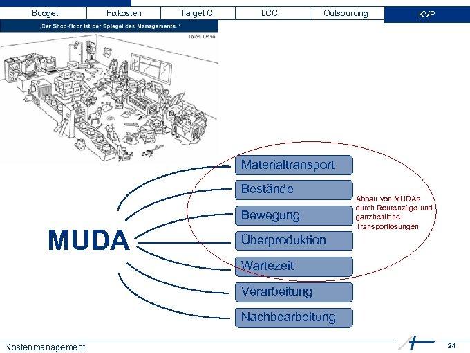 Budget Fixkosten Target C LCC Outsourcing KVP Materialtransport Bestände Bewegung MUDA Abbau von MUDAs