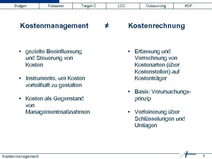 Budget Fixkosten Target C Kostenmanagement • gezielte Beeinflussung und Steuerung von Kosten • Instrumente,
