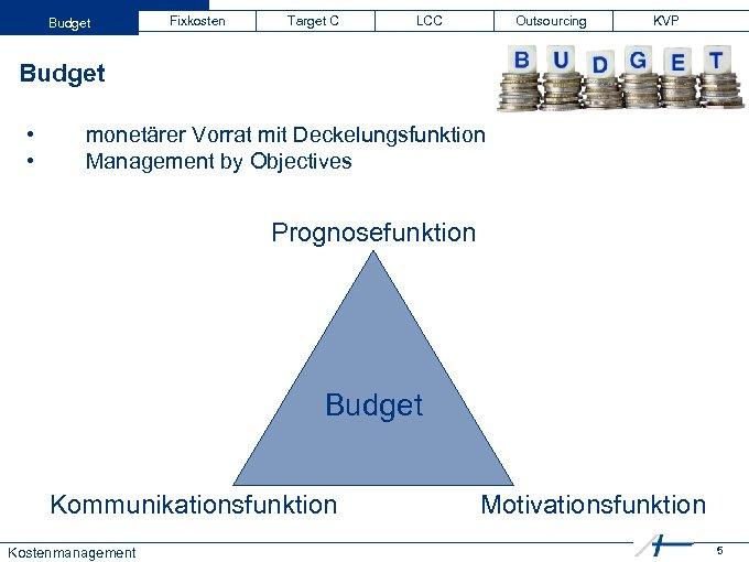 Budget Fixkosten Target C LCC Outsourcing KVP Budget • • monetärer Vorrat mit Deckelungsfunktion