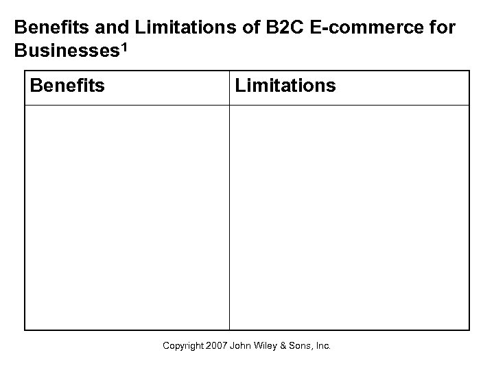 Benefits and Limitations of B 2 C E-commerce for Businesses 1 Benefits Limitations Copyright