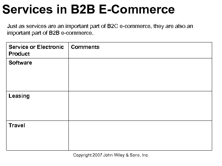 Services in B 2 B E-Commerce Just as services are an important part of