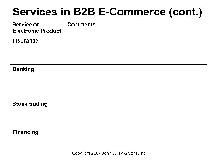 Services in B 2 B E-Commerce (cont. ) Service or Electronic Product Comments Insurance