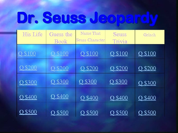 Dr. Seuss Jeopardy His Life Guess the Book Q $100 Name That Grinch Seuss