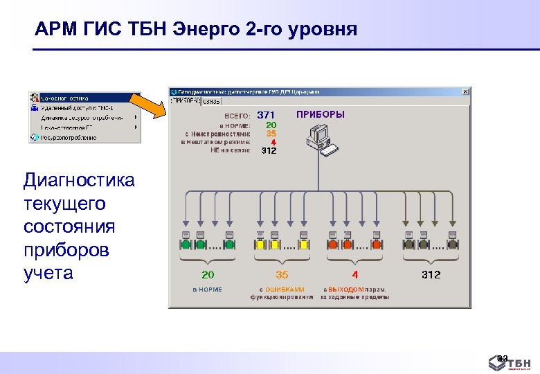 АРМ ГИС ТБН Энерго 2 -го уровня Диагностика текущего состояния приборов учета 33