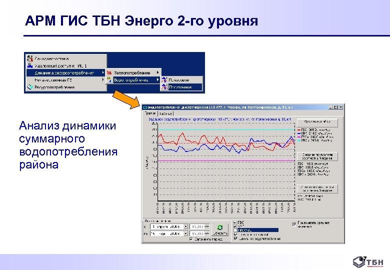 АРМ ГИС ТБН Энерго 2 -го уровня Анализ динамики суммарного водопотребления района 37