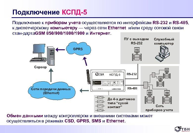 Подключение КСПД-5 Подключение к приборам учета осуществляется по интерфейсам RS-232 и RS-485, к диспетчерскому