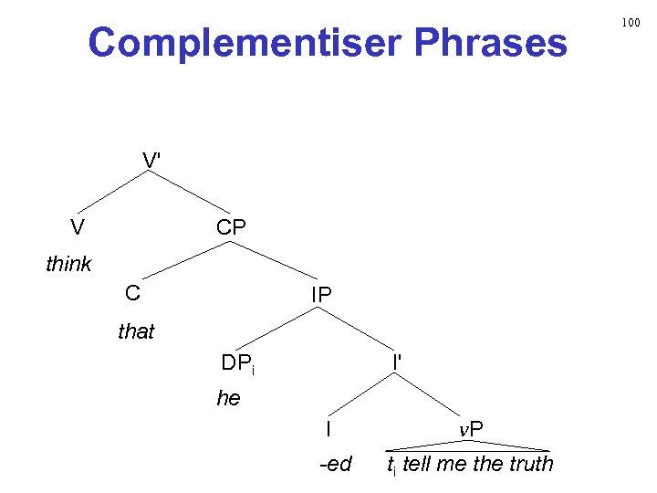 Complementiser Phrases V' V CP think C IP that DPi I' he I v.