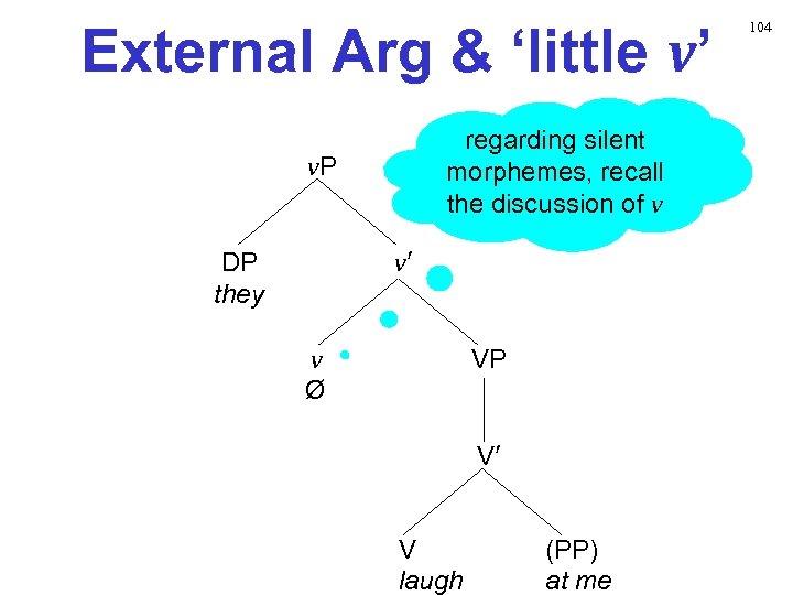 External Arg & 'little v' regarding silent morphemes, recall the discussion of v v.