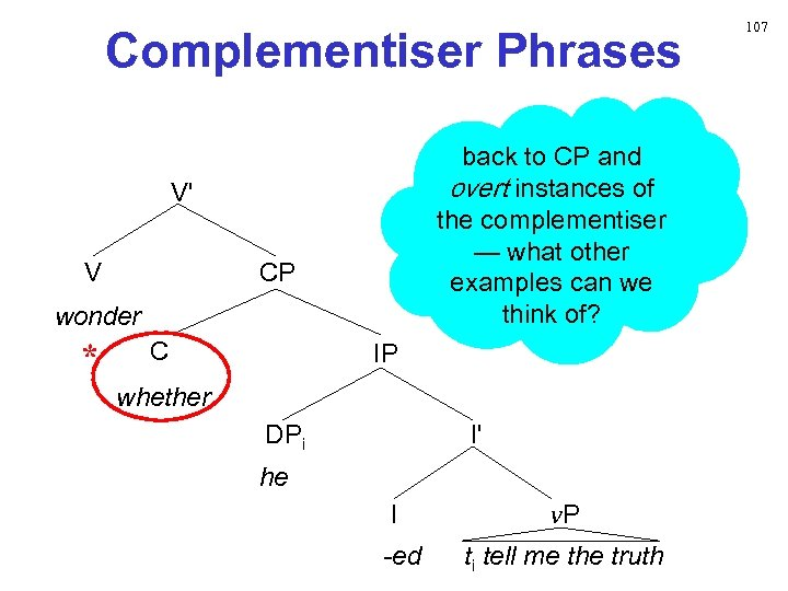 Complementiser Phrases back to CP and overt instances of the complementiser — what other