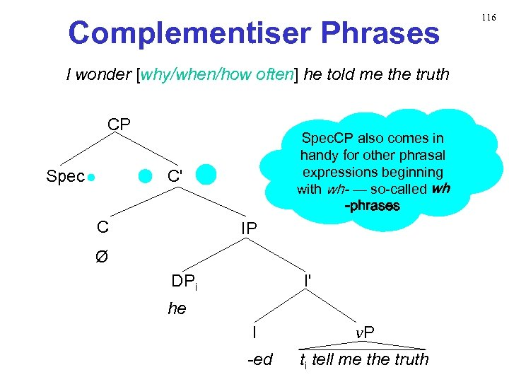 Complementiser Phrases I wonder [why/when/how often] he told me the truth CP Spec. CP
