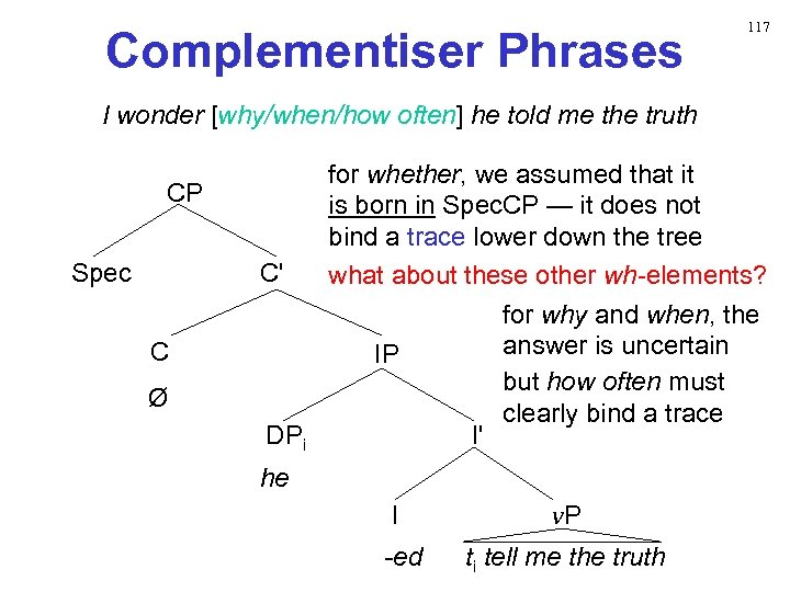 Complementiser Phrases 117 I wonder [why/when/how often] he told me the truth CP Spec