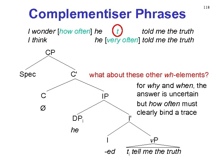 Complementiser Phrases 118 I wonder [how often] he t told me the truth I