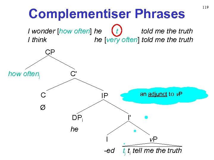 Complementiser Phrases I wonder [how often] he t told me the truth I think