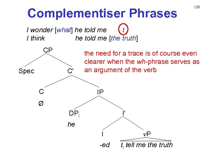 Complementiser Phrases 120 I wonder [what] he told me t I think he told
