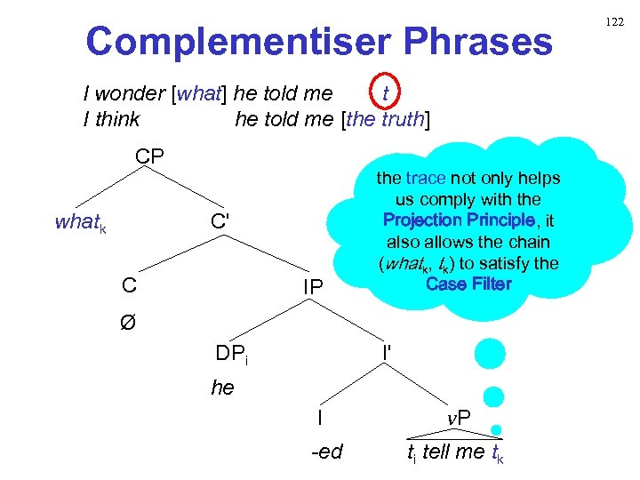Complementiser Phrases I wonder [what] he told me t I think he told me
