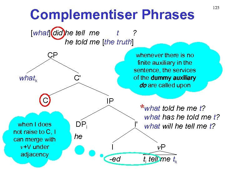 Complementiser Phrases 125 [what] did he tell me t ? he told me [the