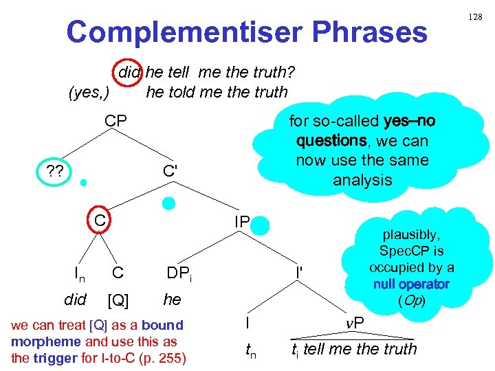 Complementiser Phrases did he tell me the truth? (yes, ) he told me the