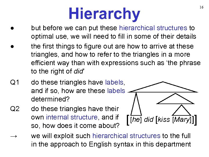 Hierarchy ● ● Q 1 Q 2 but before we can put these hierarchical