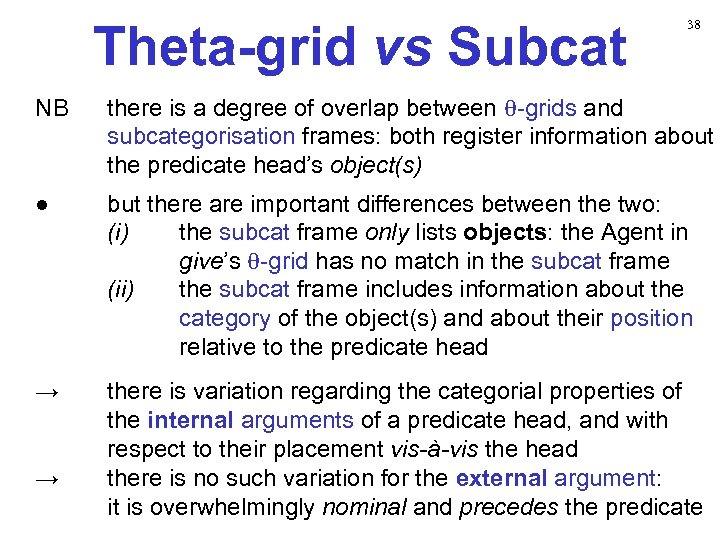 Theta-grid vs Subcat 38 NB there is a degree of overlap between θ-grids and