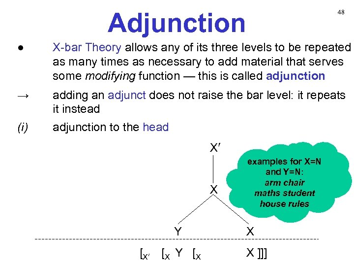 Adjunction 48 ● X-bar Theory allows any of its three levels to be repeated