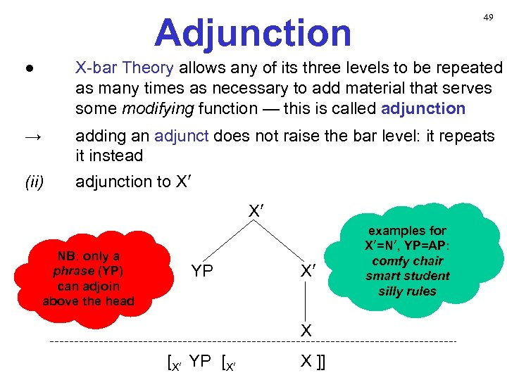 Adjunction 49 ● X-bar Theory allows any of its three levels to be repeated