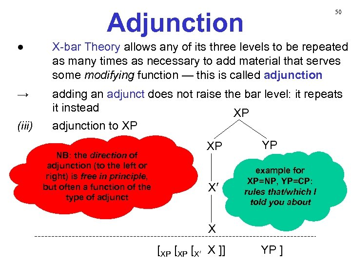 Adjunction 50 ● X-bar Theory allows any of its three levels to be repeated