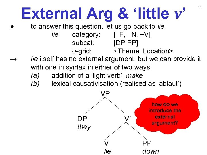 External Arg & 'little v' ● → 56 to answer this question, let us