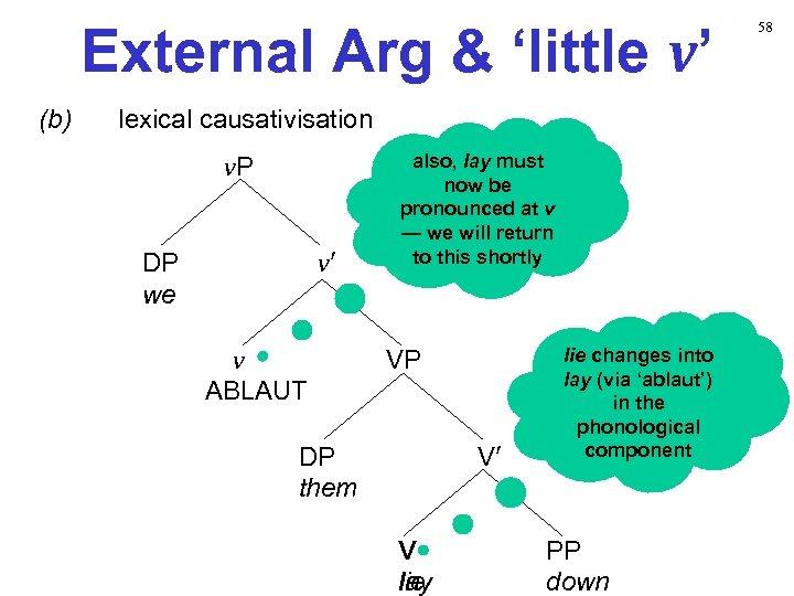 External Arg & 'little v' (b) lexical causativisation v. P v′ DP we v