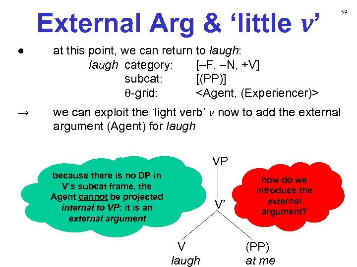 External Arg & 'little v' 59 ● at this point, we can return to