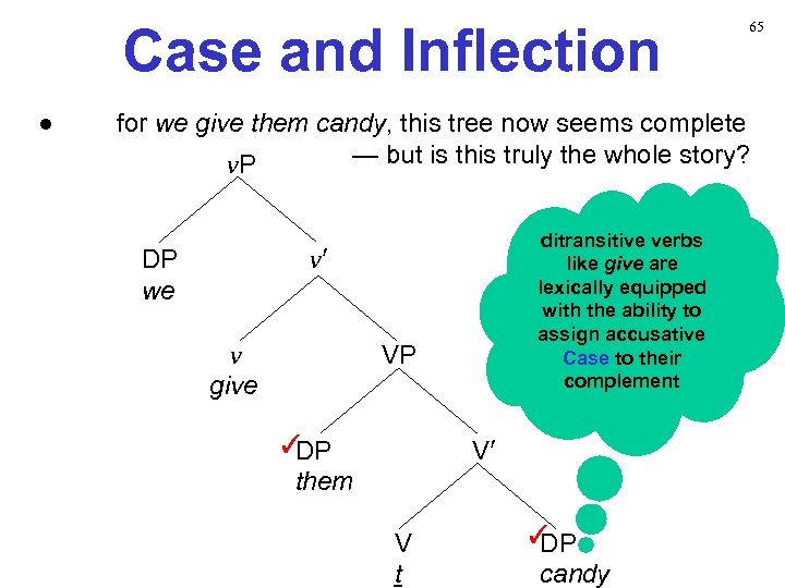 Case and Inflection ● 65 for we give them candy, this tree now seems