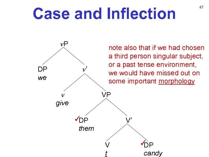 Case and Inflection v. P v′ DP we v give 67 note also that