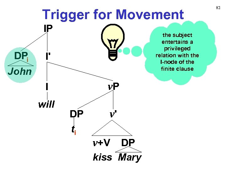 Trigger for Movement IP DPi the subject entertains a privileged relation with the I-node