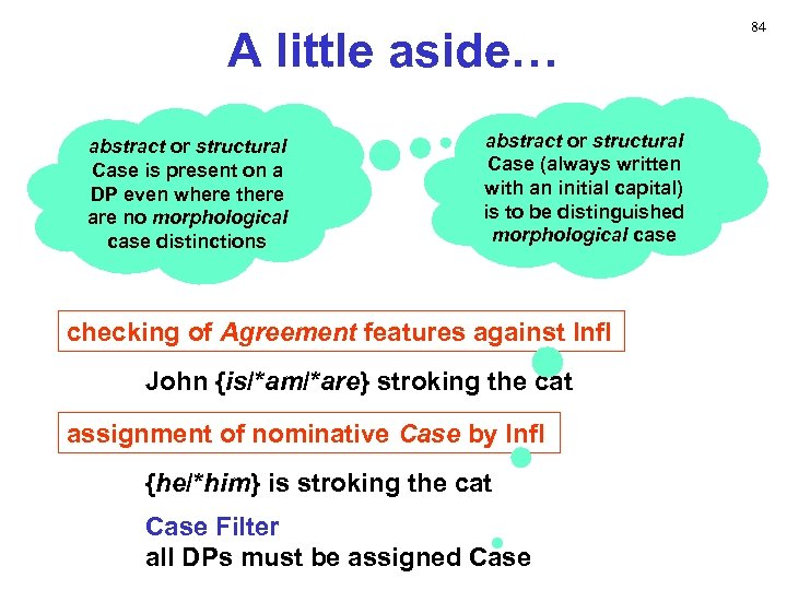 A little aside… abstract or structural Case is present on a DP even where